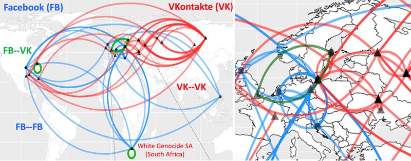 Grafiken zur Netzwerken des Online-Hasses