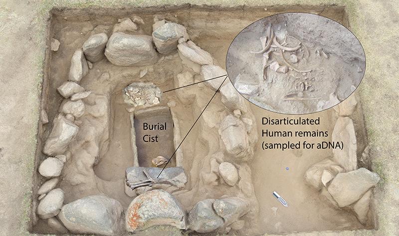 Archäologische Fundstätte mit menschlichen Knochen