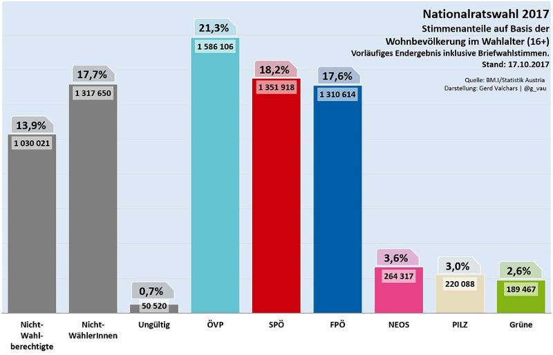 NRW17 Grafik