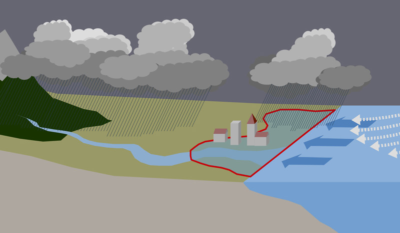 Grafik: Wenn Sturmfluten und Starkregen zusammenkommen