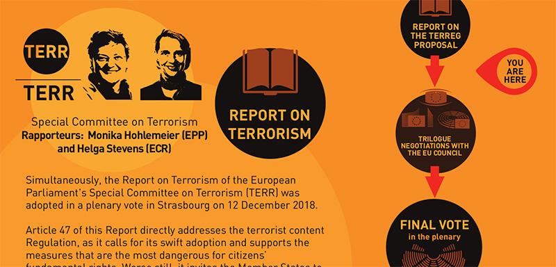 Filter gegen Terror