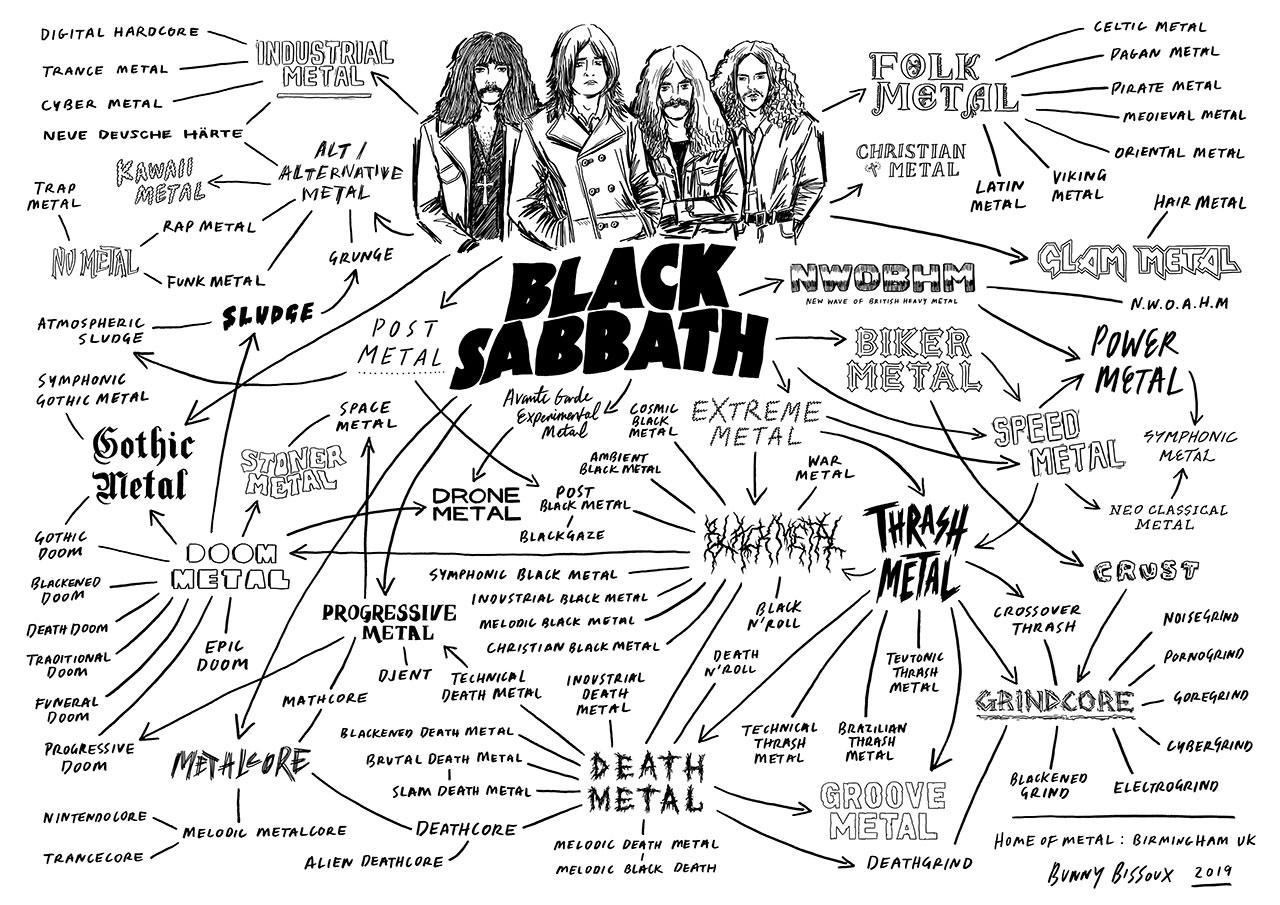 Black Sabbath Ausstellung: Map of Metal