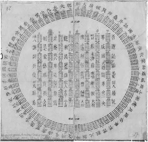Hexagramme des I Ging aus dem Besitz von Gottfried Wilhelm Leibniz, 1701
