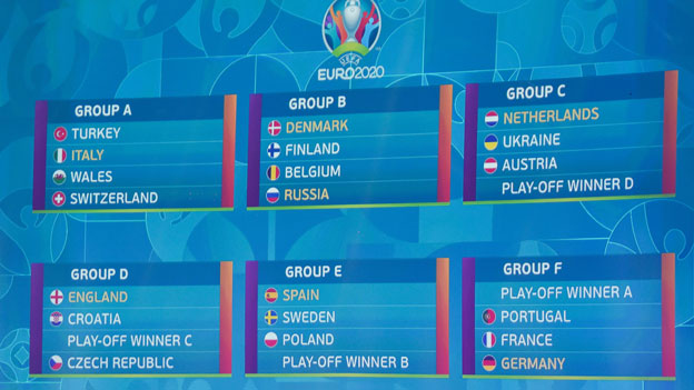 Auslosung Euro 2020