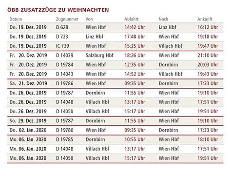 Westbahn fahrplan 2019