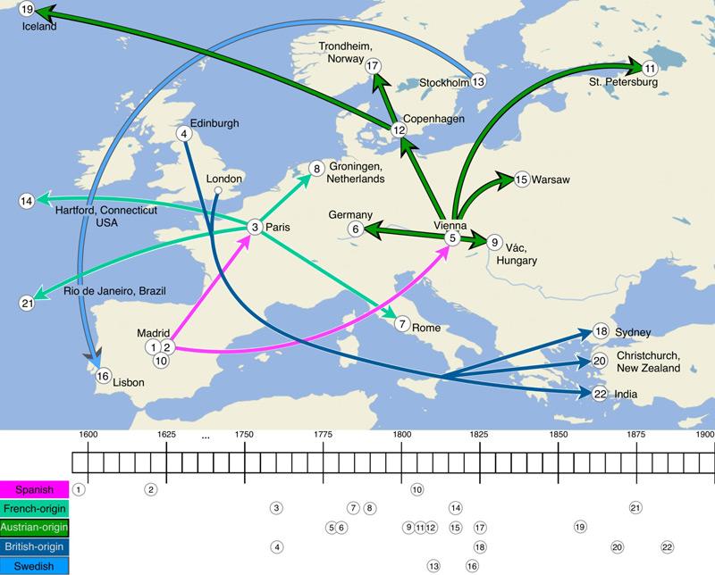 Grafik zur Verbreitung der Gebärdensprachen von Europa in die Welt