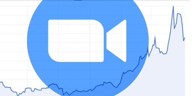 Zoom Logo mit Aktienkursen hinten