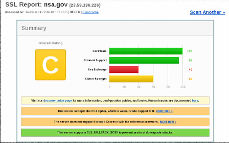 NSA Site Security 2015