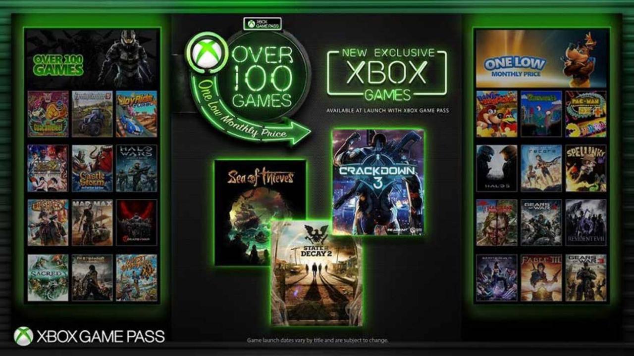 Microsoft GamePass