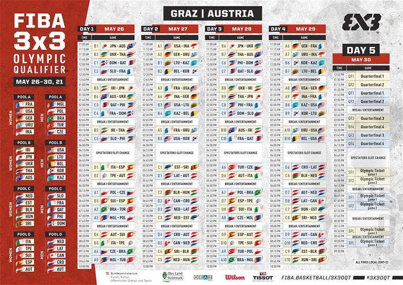 Turnier-Schedule des Olympischen Quali-Turniers in Graz