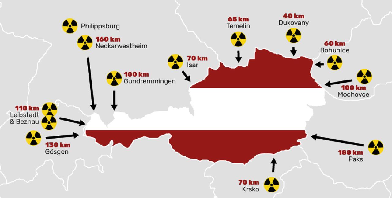 Grafik: AKWs um Österreich