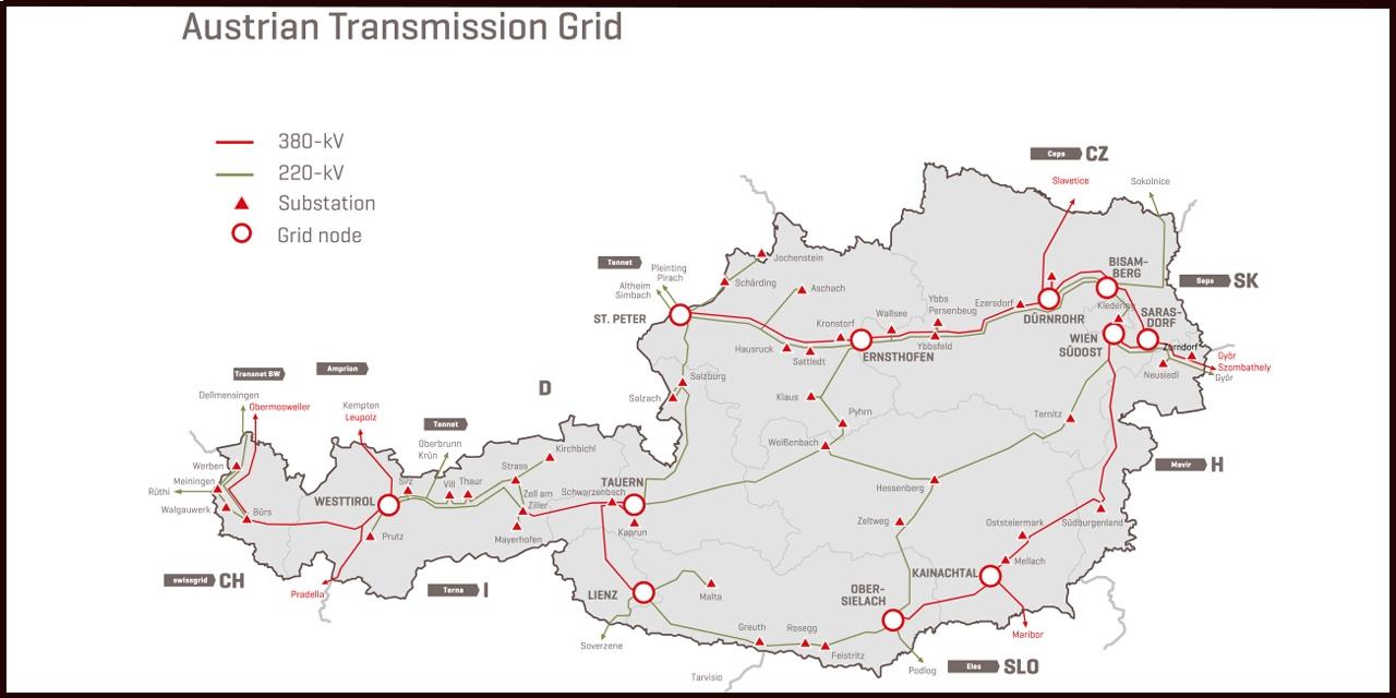 Austrian Transmission Grid